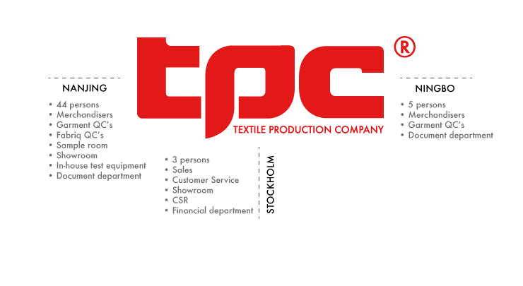 What we do – TPC Textile